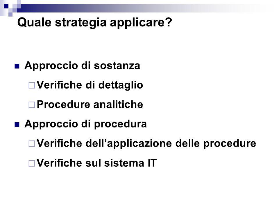 Approccio di sostanza Verifiche di dettaglio Procedure analitiche Approccio di procedura Verifiche dellapplicazione delle procedure Verifiche sul sist