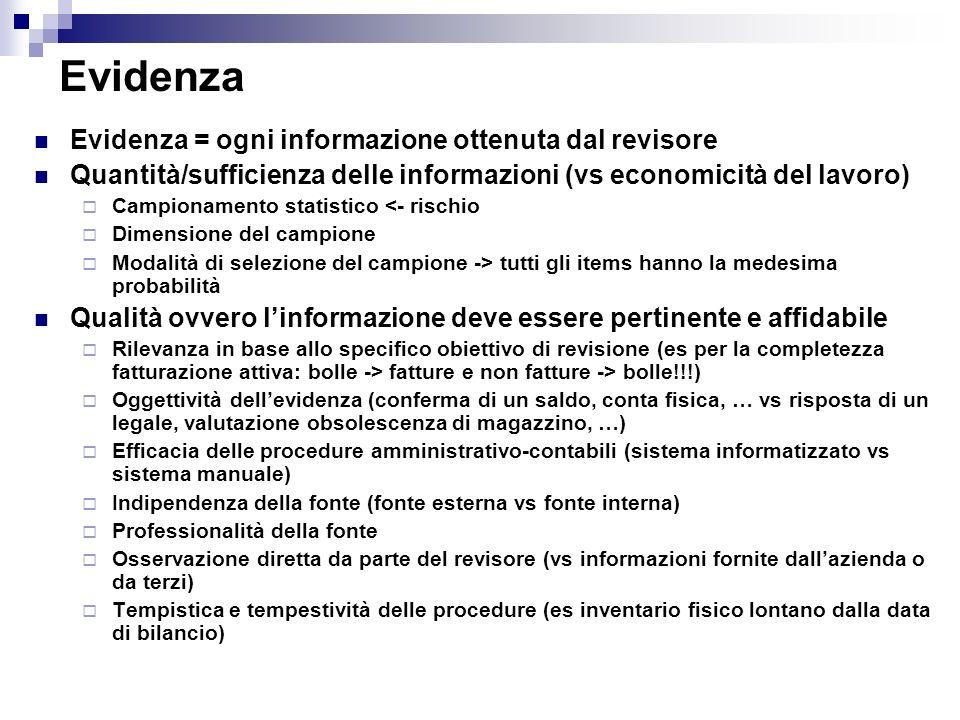 Evidenza = ogni informazione ottenuta dal revisore Quantità/sufficienza delle informazioni (vs economicità del lavoro) Campionamento statistico <- ris