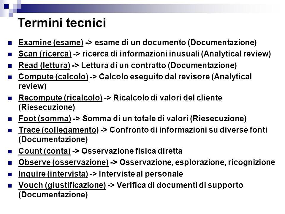 Examine (esame) -> esame di un documento (Documentazione) Scan (ricerca) -> ricerca di informazioni inusuali (Analytical review) Read (lettura) -> Let