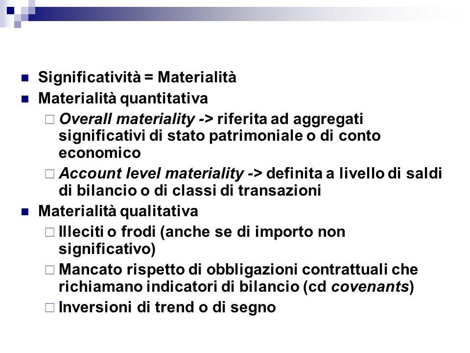 Significatività = Materialità Materialità quantitativa Overall materiality -> riferita ad aggregati significativi di stato patrimoniale o di conto eco