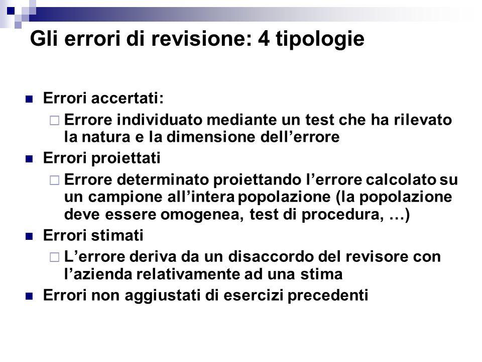 Errori accertati: Errore individuato mediante un test che ha rilevato la natura e la dimensione dellerrore Errori proiettati Errore determinato proiet