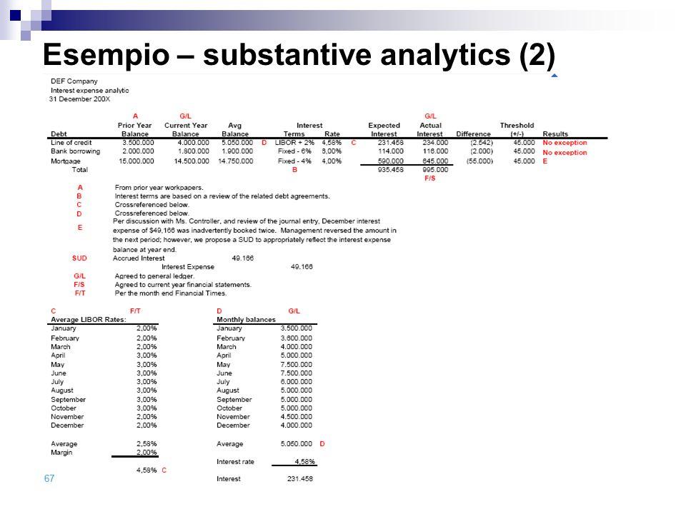 Esempio – substantive analytics (2)