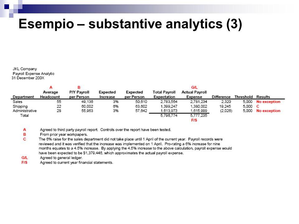 Esempio – substantive analytics (3)