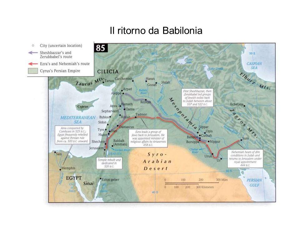Il ritorno da Babilonia