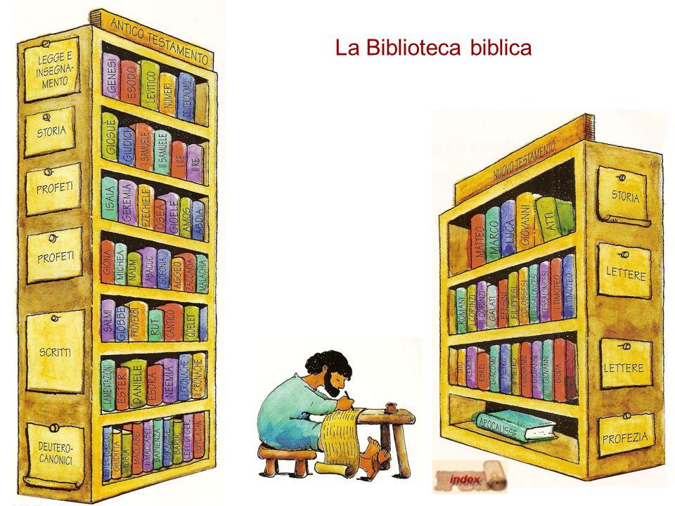 La Biblioteca biblica