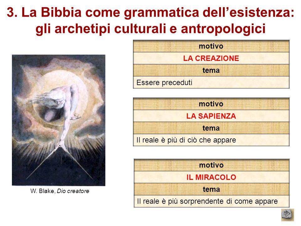 3. La Bibbia come grammatica dellesistenza: gli archetipi culturali e antropologici W. Blake, Dio creatore