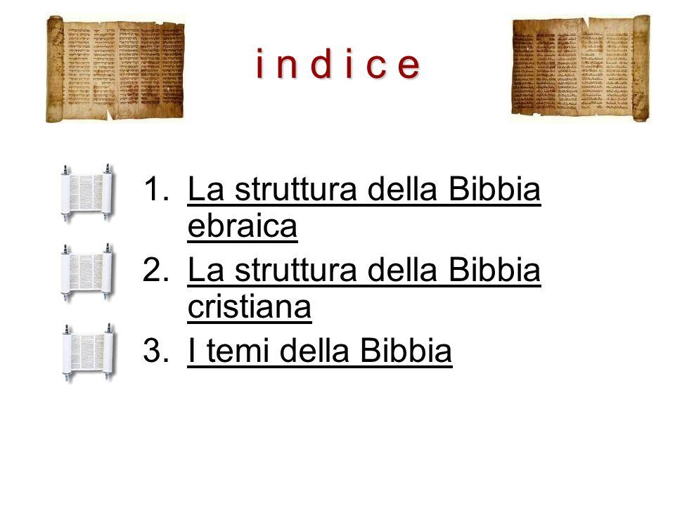i n d i c e 1.La struttura della Bibbia ebraicaLa struttura della Bibbia ebraica 2.La struttura della Bibbia cristianaLa struttura della Bibbia cristi
