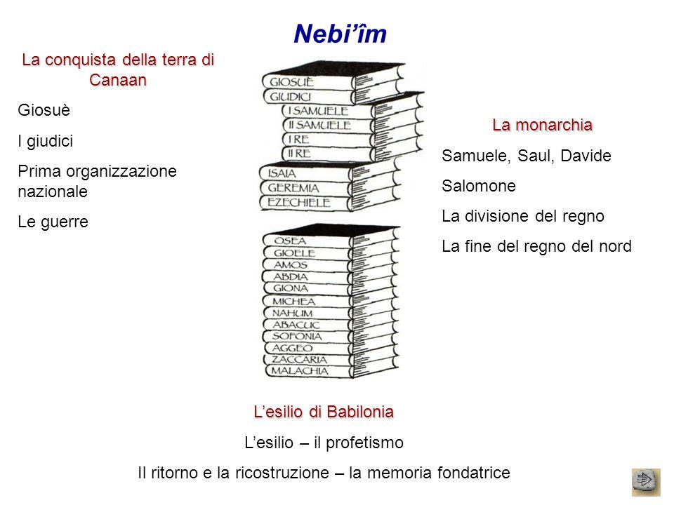 3.La Bibbia come grammatica dellesistenza: gli archetipi culturali e antropologici W.