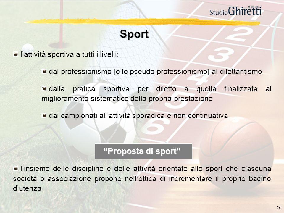 10 Sport lattività sportiva a tutti i livelli: dal professionismo [o lo pseudo-professionismo] al dilettantismo dalla pratica sportiva per diletto a q