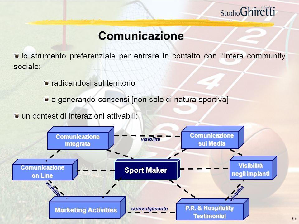 13 Comunicazione lo strumento preferenziale per entrare in contatto con lintera community sociale: radicandosi sul territorio e generando consensi [no