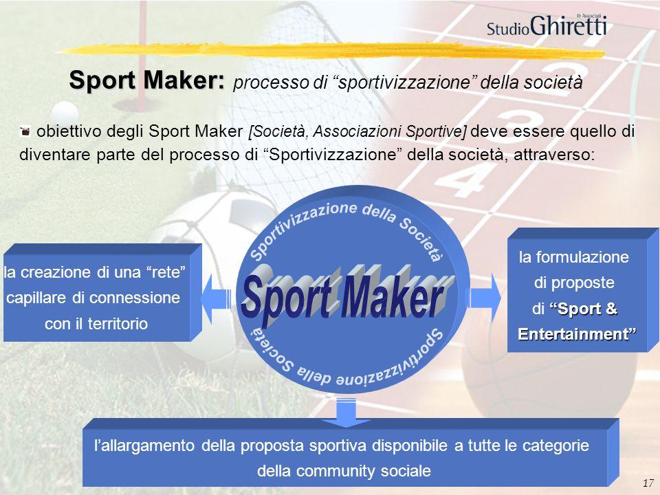 17 lallargamento della proposta sportiva disponibile a tutte le categorie della community sociale Sport Maker: Sport Maker: processo di sportivizzazio