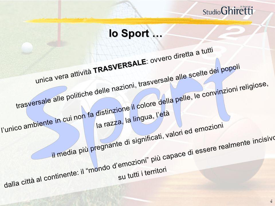 4 lo Sport … TRASVERSALE unica vera attività TRASVERSALE: ovvero diretta a tutti trasversale alle politiche delle nazioni, trasversale alle scelte dei