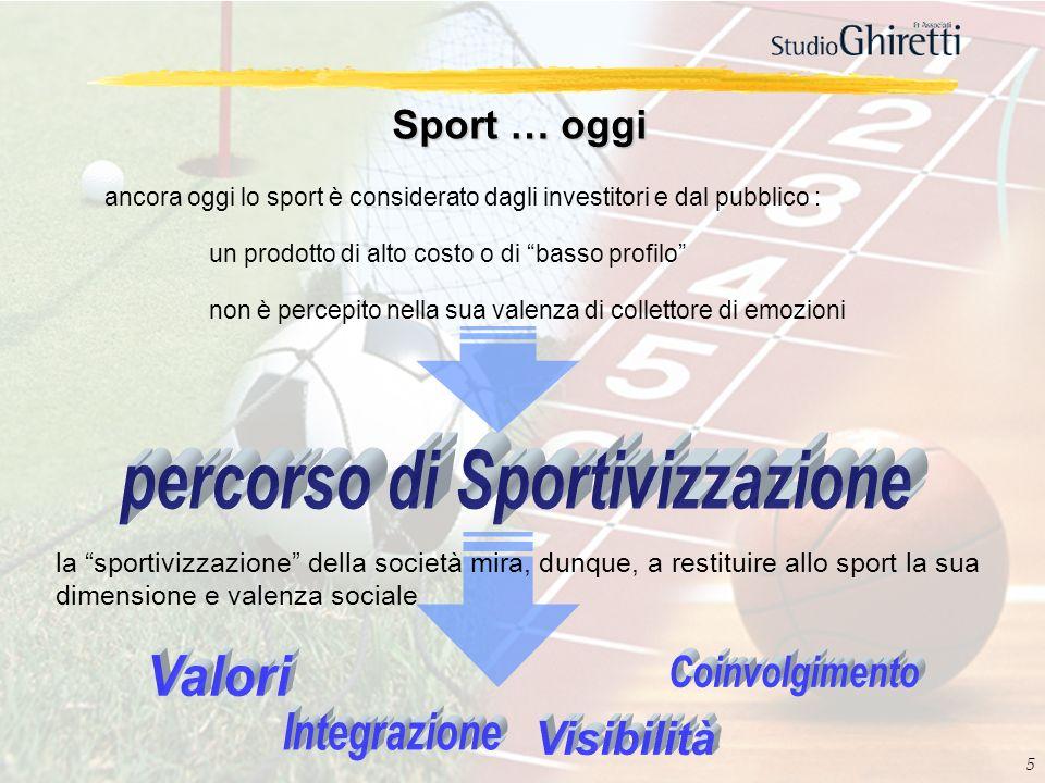 5 Sport … oggi ancora oggi lo sport è considerato dagli investitori e dal pubblico : un prodotto di alto costo o di basso profilo non è percepito nell