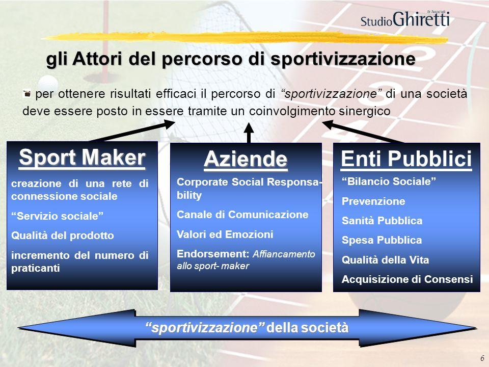 6 gli Attori del percorso di sportivizzazione per ottenere risultati efficaci il percorso di sportivizzazione di una società deve essere posto in esse