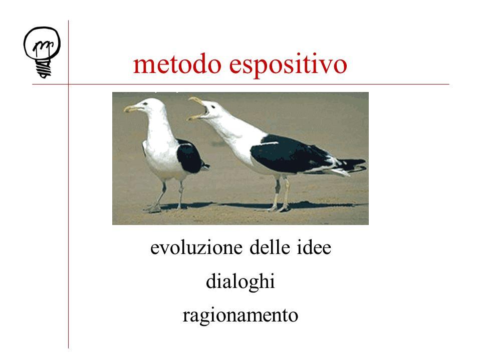 metodo espositivo evoluzione delle idee dialoghi ragionamento