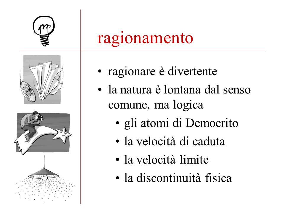 ragionamento ragionare è divertente la natura è lontana dal senso comune, ma logica gli atomi di Democrito la velocità di caduta la velocità limite la discontinuità fisica