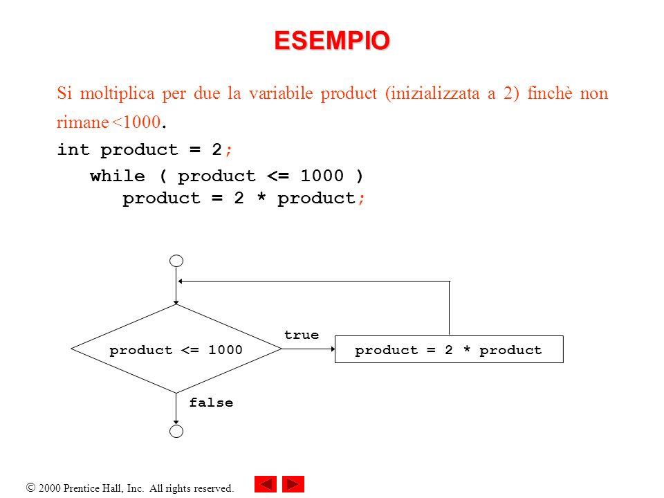 2000 Prentice Hall, Inc. All rights reserved. ESEMPIO Si moltiplica per due la variabile product (inizializzata a 2) finchè non rimane <1000. int prod