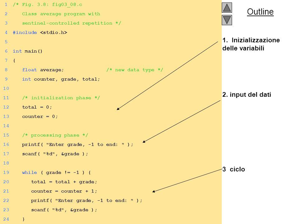2000 Prentice Hall, Inc. All rights reserved. Outline 1. Inizializzazione delle variabili 2. input del dati 3 ciclo 1/* Fig. 3.8: fig03_08.c 2 Class a