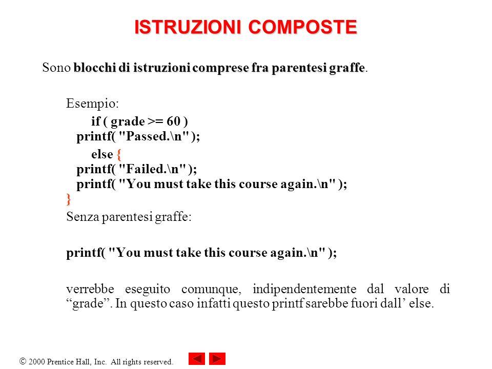 2000 Prentice Hall, Inc. All rights reserved. ISTRUZIONI COMPOSTE blocchi di istruzioni comprese fra parentesi graffe Sono blocchi di istruzioni compr