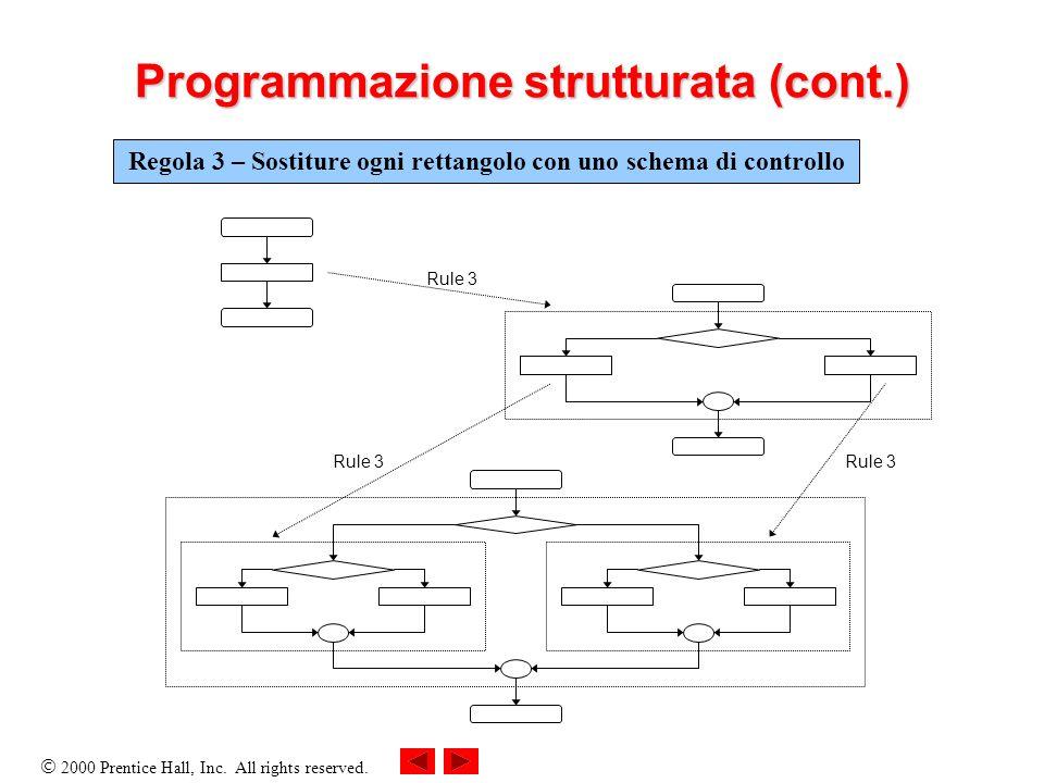 2000 Prentice Hall, Inc. All rights reserved. Programmazione strutturata (cont.) Rule 3 Regola 3 – Sostiture ogni rettangolo con uno schema di control