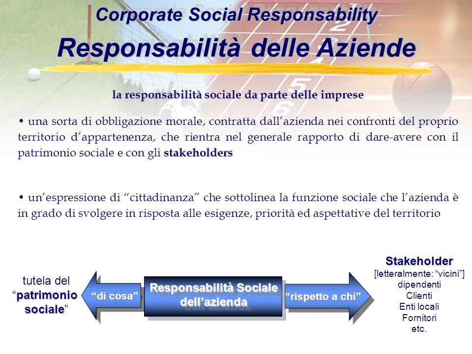 Corporate Social Responsability Responsabilità delle Aziende Corporate Social Responsability Responsabilità delle Aziende la responsabilità sociale da parte delle imprese stakeholders una sorta di obbligazione morale, contratta dallazienda nei confronti del proprio territorio dappartenenza, che rientra nel generale rapporto di dare-avere con il patrimonio sociale e con gli stakeholders unespressione di cittadinanza che sottolinea la funzione sociale che lazienda è in grado di svolgere in risposta alle esigenze, priorità ed aspettative del territorio rispetto a chi rispetto a chi Responsabilità Sociale dellazienda di cosa tutela del patrimoniopatrimonio sociale Stakeholder [letteralmente: vicini] dipendenti Clienti Enti locali Fornitori etc.