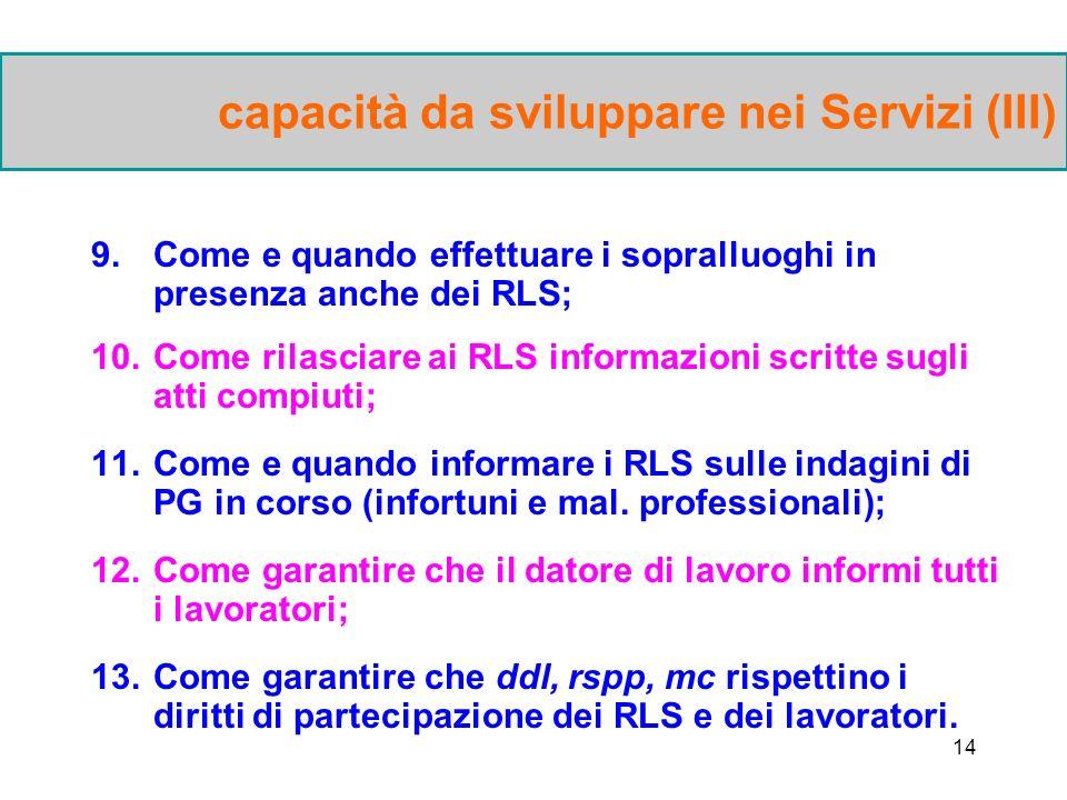 13 capacità da sviluppare nei Servizi (II) 5.Come e quando consultare preventivamente i RLS sulle condizioni dellambiente da visitare; 6.Come rinforza