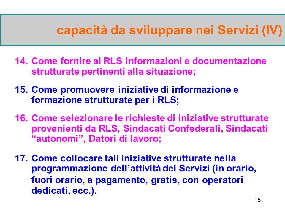 14 capacità da sviluppare nei Servizi (III) 9.Come e quando effettuare i sopralluoghi in presenza anche dei RLS; 10.Come rilasciare ai RLS informazion