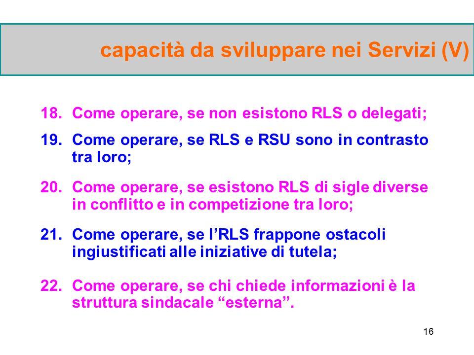 15 capacità da sviluppare nei Servizi (IV) 14.Come fornire ai RLS informazioni e documentazione strutturate pertinenti alla situazione; 15.Come promuo