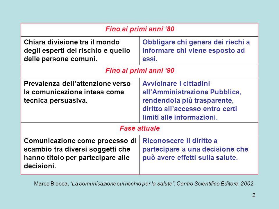 l a p a rt e c i paz i on e Giulio Andrea Tozzi 10.6.2005 Pisa