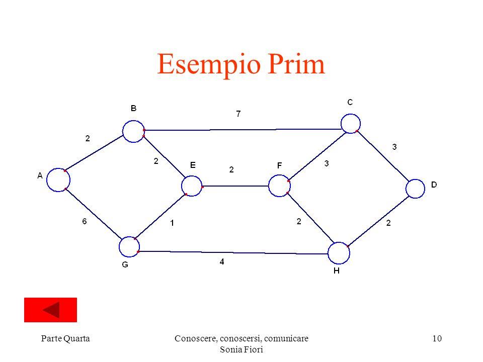 Parte QuartaConoscere, conoscersi, comunicare Sonia Fiori 10 Esempio Prim