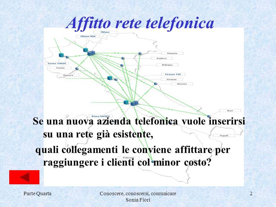 Parte QuartaConoscere, conoscersi, comunicare Sonia Fiori 2 Affitto rete telefonica Se una nuova azienda telefonica vuole inserirsi su una rete già es