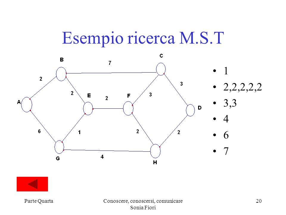 Parte QuartaConoscere, conoscersi, comunicare Sonia Fiori 20 Esempio ricerca M.S.T 1 2,2,2,2,2 3,3 4 6 7