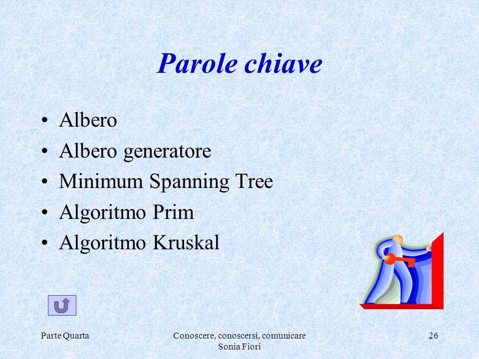 Parte QuartaConoscere, conoscersi, comunicare Sonia Fiori 26 Parole chiave Albero Albero generatore Minimum Spanning Tree Algoritmo Prim Algoritmo Kru