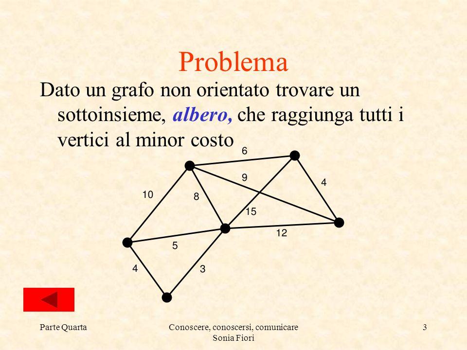 Parte QuartaConoscere, conoscersi, comunicare Sonia Fiori 3 Problema Dato un grafo non orientato trovare un sottoinsieme, albero, che raggiunga tutti