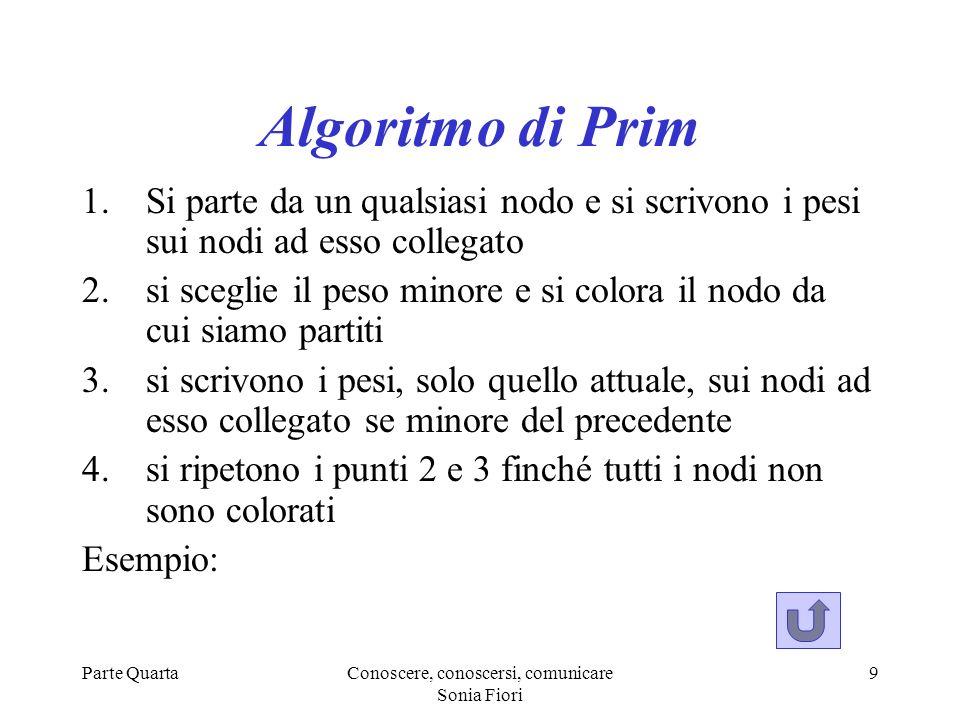Parte QuartaConoscere, conoscersi, comunicare Sonia Fiori 9 Algoritmo di Prim 1.Si parte da un qualsiasi nodo e si scrivono i pesi sui nodi ad esso co