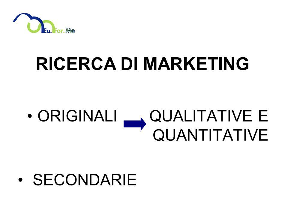 RICERCA DI MARKETING ORIGINALI QUALITATIVE E QUANTITATIVE SECONDARIE