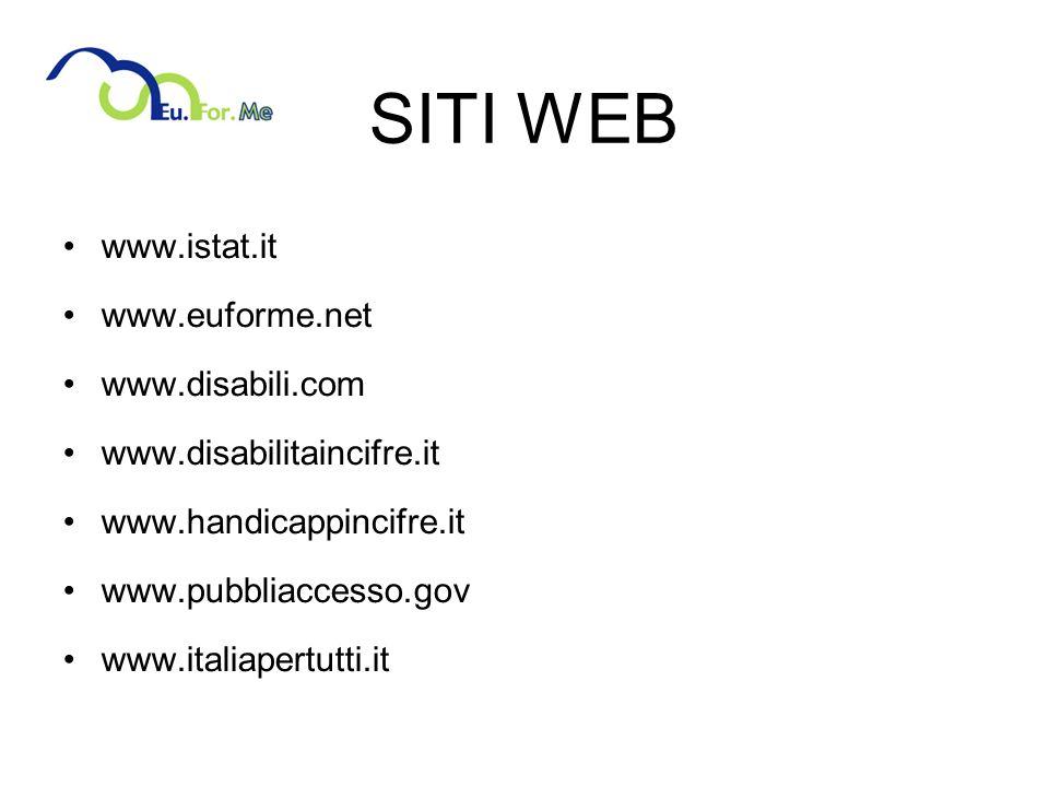 SITI WEB www.istat.it www.euforme.net www.disabili.com www.disabilitaincifre.it www.handicappincifre.it www.pubbliaccesso.gov www.italiapertutti.it