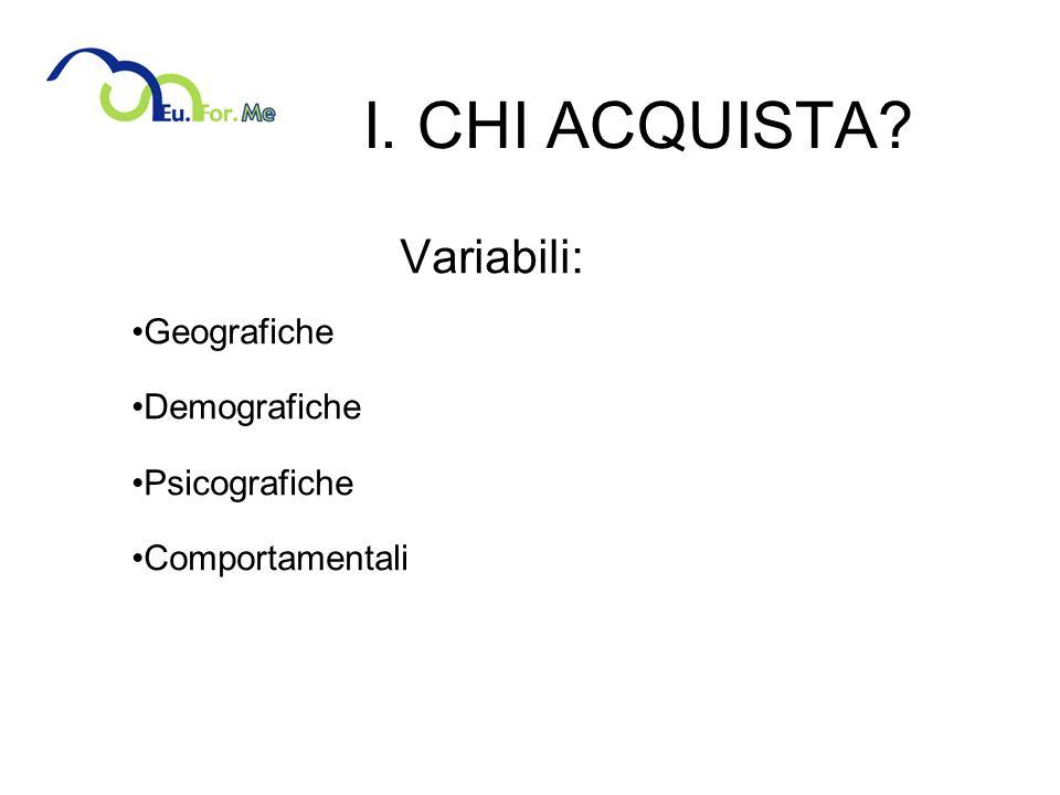 I. CHI ACQUISTA? Variabili: Geografiche Demografiche Psicografiche Comportamentali