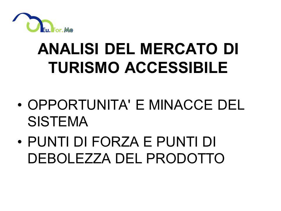 OPPORTUNITA In Europa le persone disabili sono circa 50.000.000, di cui 36.000.000 disposti a viaggiare e 6.000.000 già effettuano vacanze.