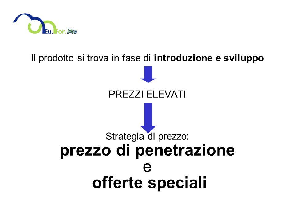 Il prodotto si trova in fase di introduzione e sviluppo PREZZI ELEVATI Strategia di prezzo: prezzo di penetrazione e offerte speciali