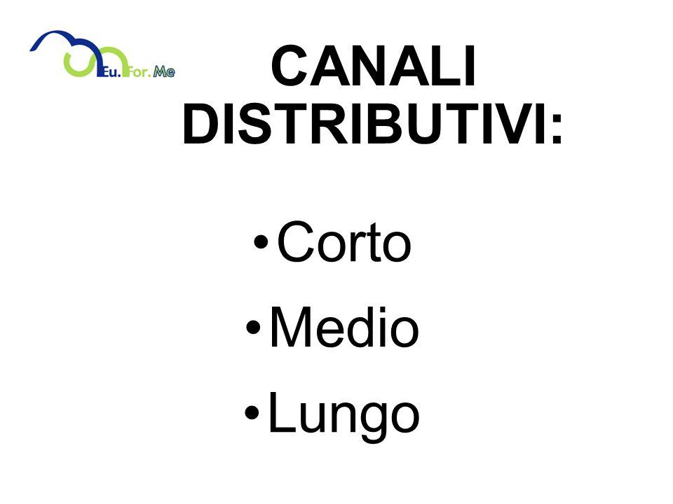 CANALI DISTRIBUTIVI: Corto Medio Lungo