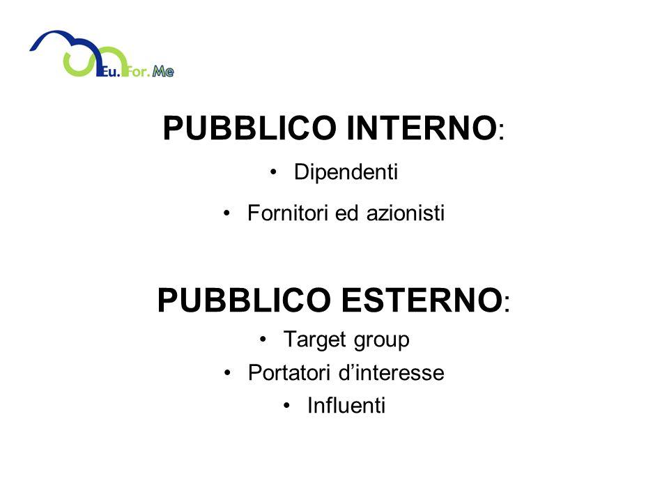 PUBBLICO INTERNO : Dipendenti Fornitori ed azionisti PUBBLICO ESTERNO : Target group Portatori dinteresse Influenti