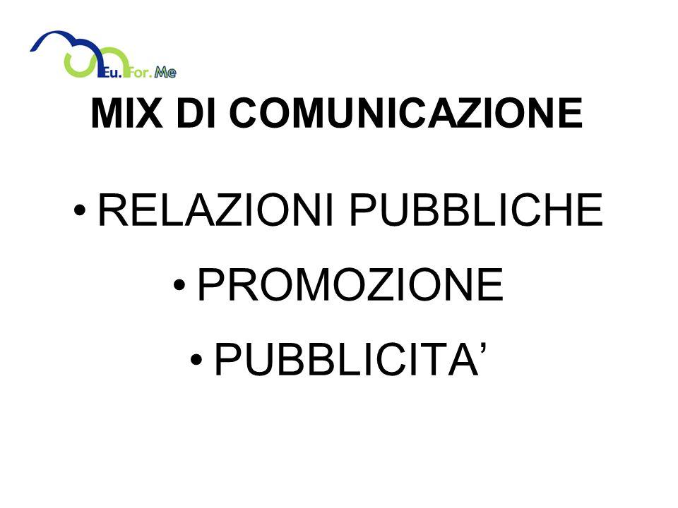 MIX DI COMUNICAZIONE RELAZIONI PUBBLICHE PROMOZIONE PUBBLICITA