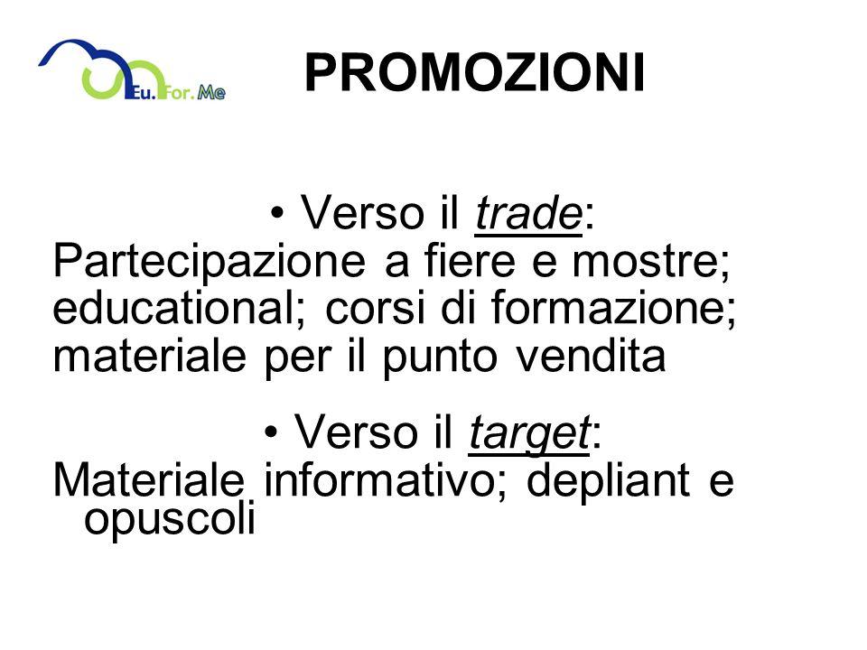 PROMOZIONI Verso il trade: Partecipazione a fiere e mostre; educational; corsi di formazione; materiale per il punto vendita Verso il target: Materiale informativo; depliant e opuscoli