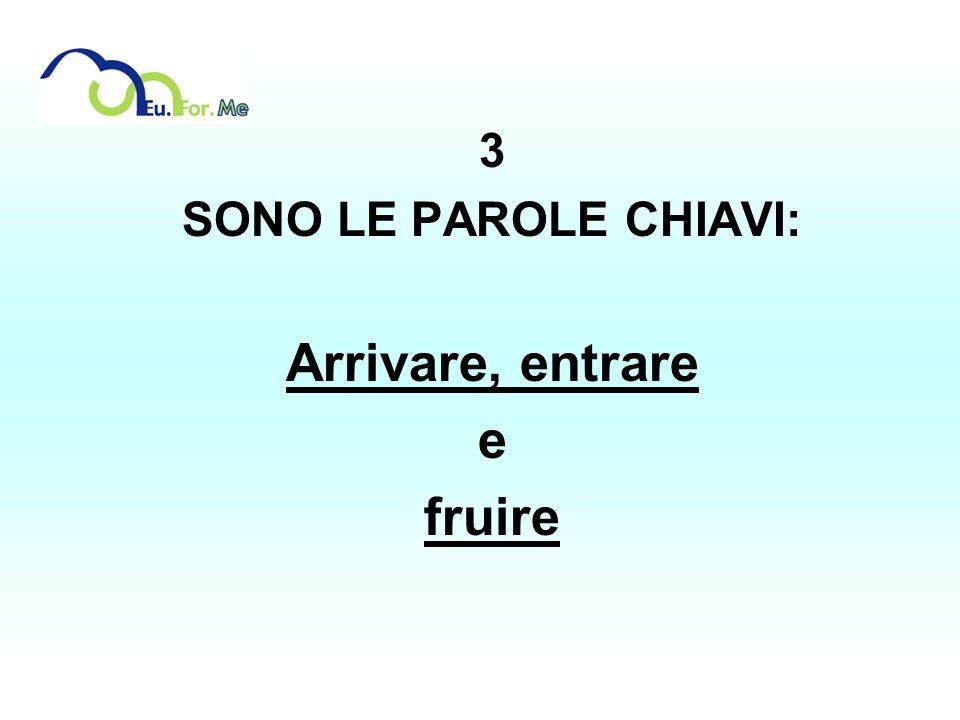 3 SONO LE PAROLE CHIAVI: Arrivare, entrare e fruire