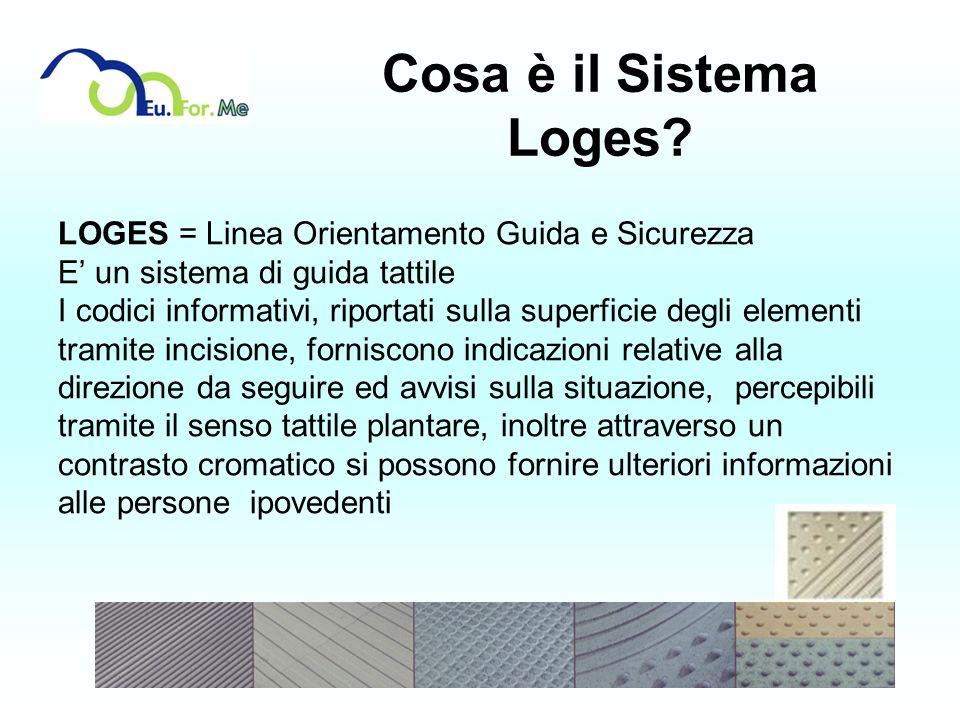 Cosa è il Sistema Loges? LOGES = Linea Orientamento Guida e Sicurezza E un sistema di guida tattile I codici informativi, riportati sulla superficie d
