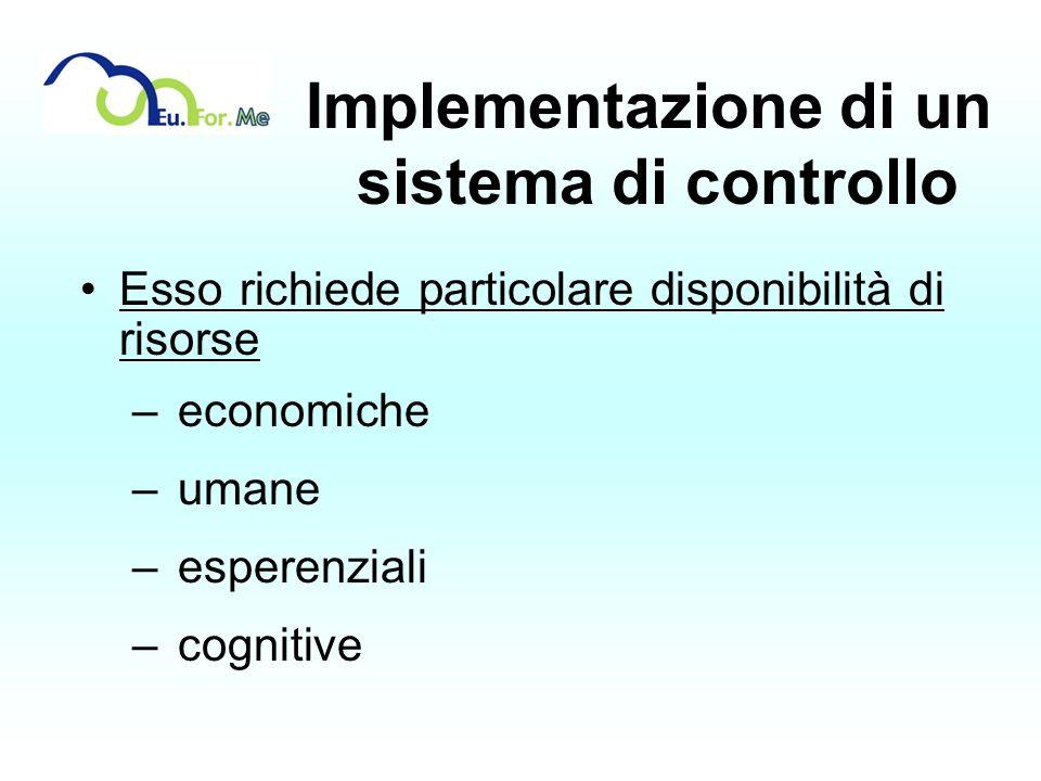 Esso richiede particolare disponibilità di risorse – economiche – umane – esperenziali – cognitive Implementazione di un sistema di controllo