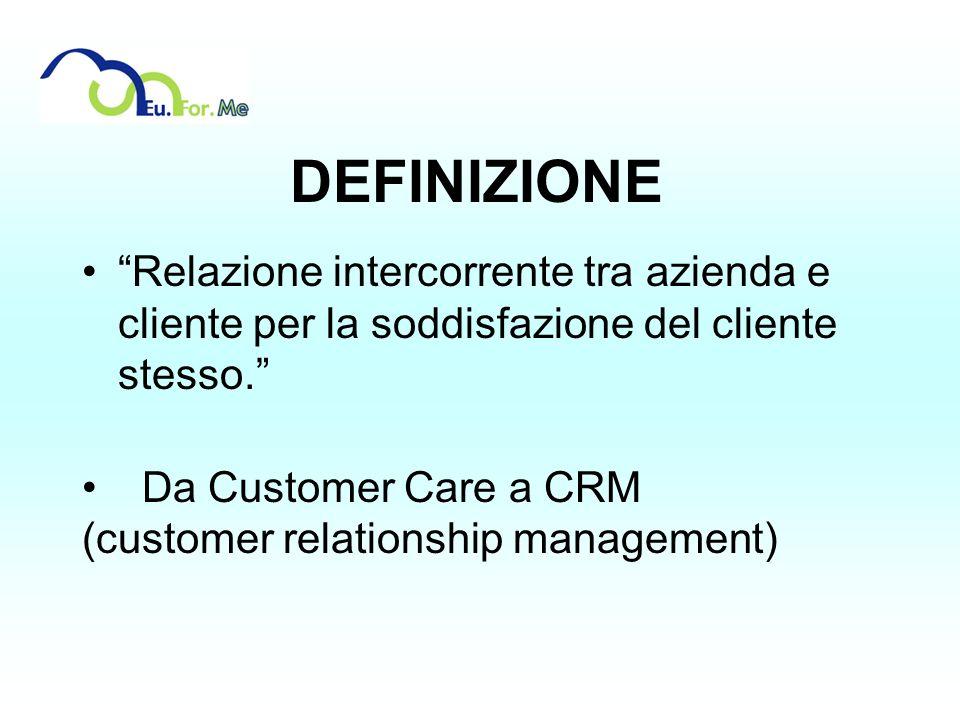Definizione del CRM: strategia dimpresa che, basandosi su una filosofia di business e una cultura aziendale, orientata al cliente, si pone come obiettivo una gestione della relazione con il cliente tale da portare allazienda un vantaggio competitivo ed un aumento della redditività.