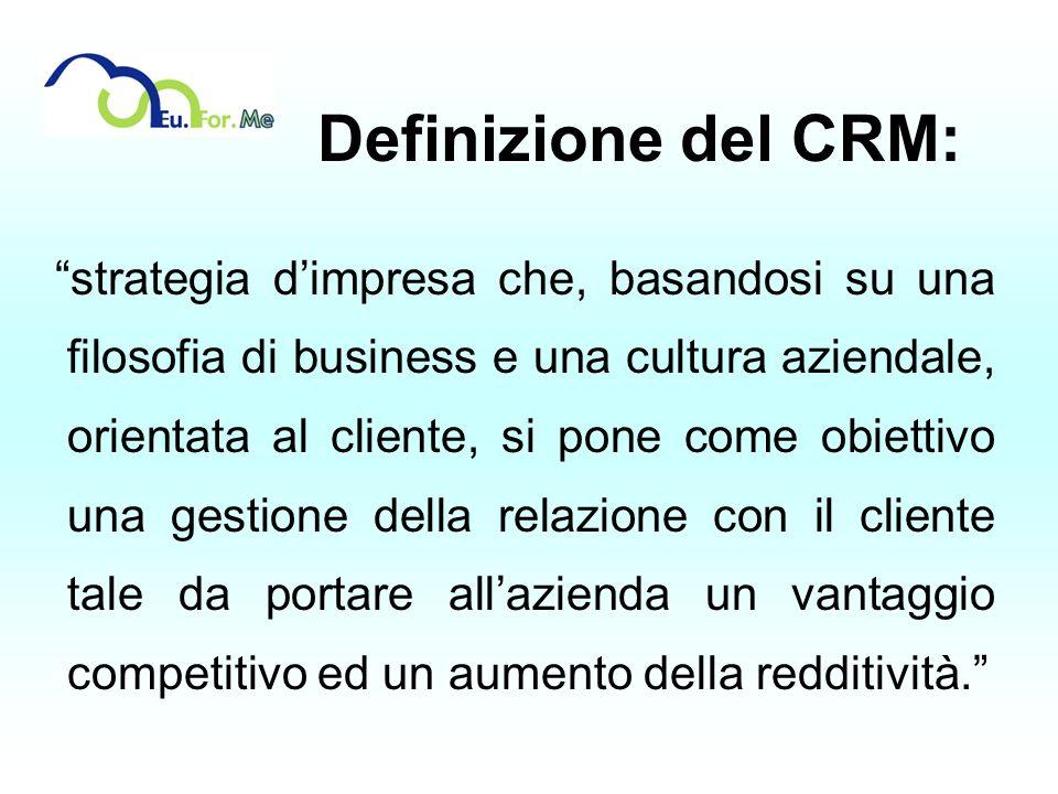 Definizione del CRM: strategia dimpresa che, basandosi su una filosofia di business e una cultura aziendale, orientata al cliente, si pone come obiett