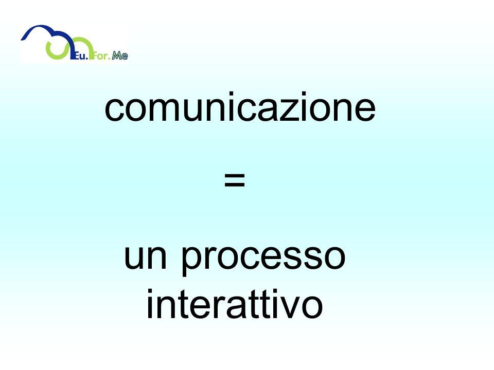 comunicazione = un processo interattivo